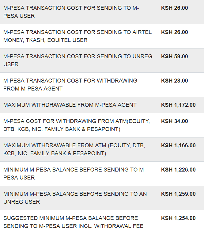 How much does it cost to withdraw 5000 from mpesa?