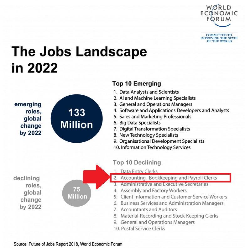 CISA Jobs in Kenya
